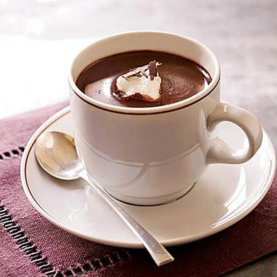 شکلات داغ ویژه